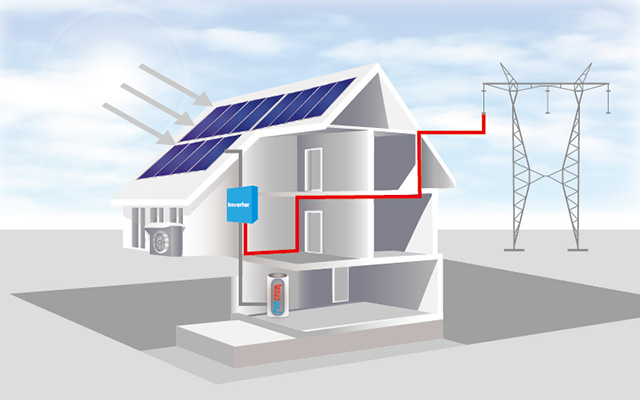 How Do Solar Panels Work Trina Solar