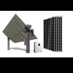 US/C&I Solutions